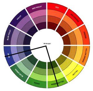 cara memilih warna cat rumah ideal